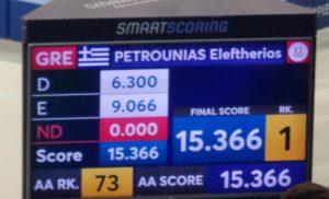 petrounias-score