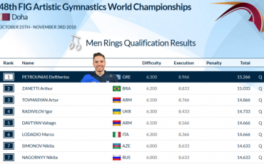 petrounias_doha2018_qualification_720