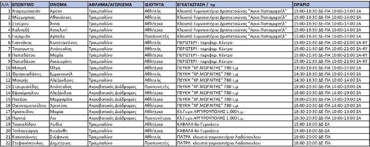 tra-juniors-lista-proponisi-24-02-2021